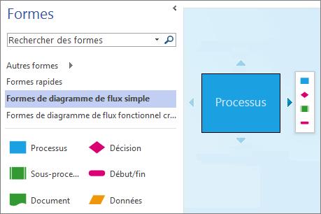 Capture d'écran du volet Formes et d'une page de diagramme contenant une forme, les flèches de connexion automatique et la mini-barre d'outils.
