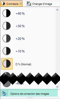 Pour affiner la quantité de contraste, sélectionnez les options de correction des images