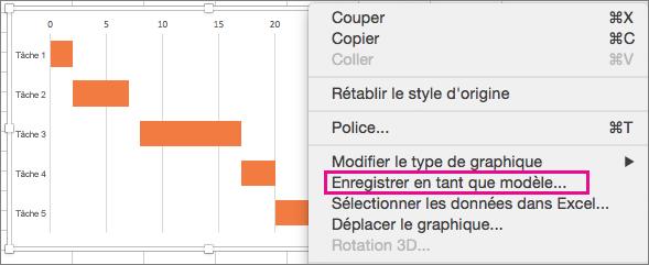 Maintenir la touche Commande enfoncée et cliquer sur le graphique, puis sélectionner Enregistrer en tant que modèle