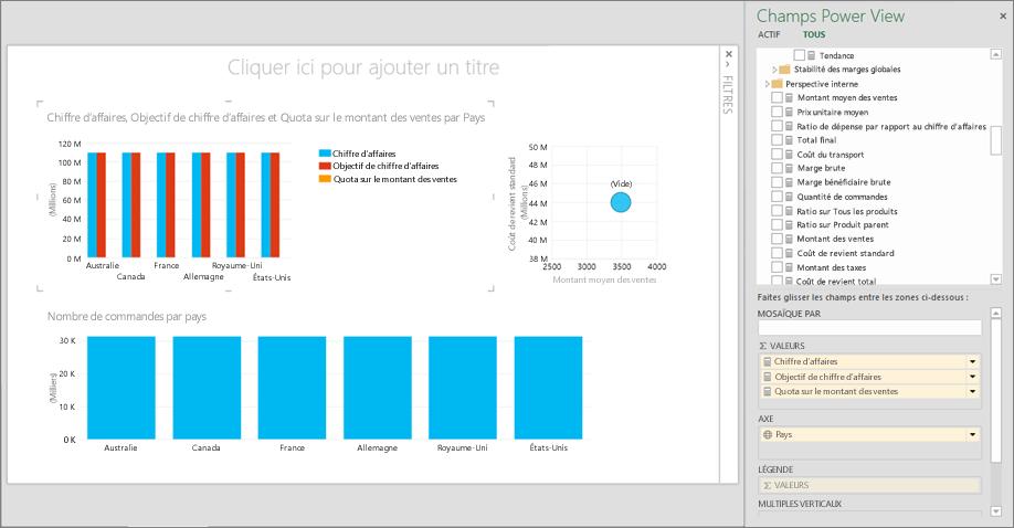 Rapport Power View avec des données OLAP