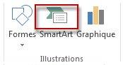 SmartArt dans le groupe Illustrations sous l'onglet Insertion