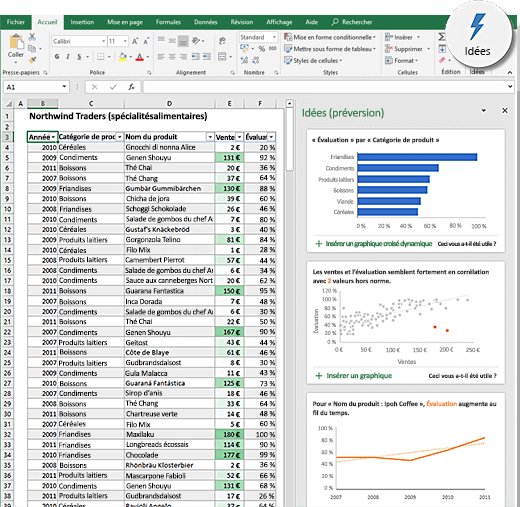 Idées dans Excel