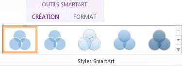 Groupe Styles SmartArt de l'onglet Création sous Outils SmartArt