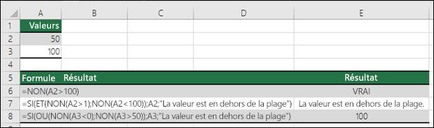 Exemples d'utilisation de la fonction NON avec les fonctions SI, ET et OU