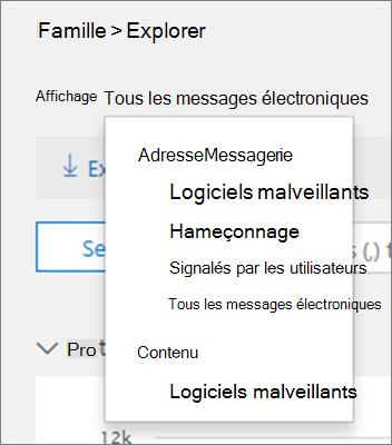 Utilisez le menu Affichage pour choisir entre courrier et les rapports de contenu