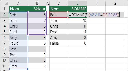 Exemple de formule ma matrice avec des références de plage non mis à l'origine d'#N/A.  La formule dans la cellule E2 est {=SOMME(SI(A2:A11=D2;B2:B5))} et doit être entrée avec Ctrl+Shift+Entrée.