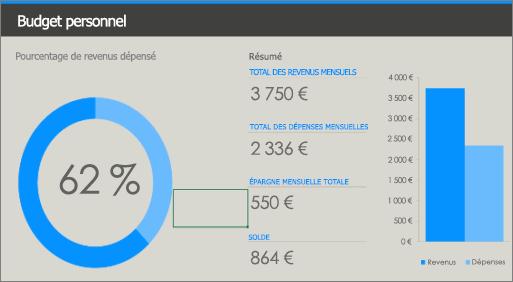 Ancien modèle Excel Budget personnel avec couleurs à faible contraste (bleu et bleu clair sur fond gris).