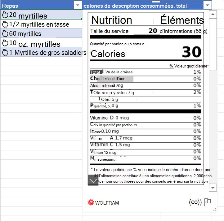 Capture d'écran de la carte de données pour 20myrtilles.