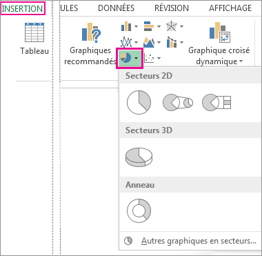 Option de graphique en secteurs du groupe Graphiques dans l'onglet Insertion