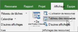 Mode d'affichage Tableau des ressources