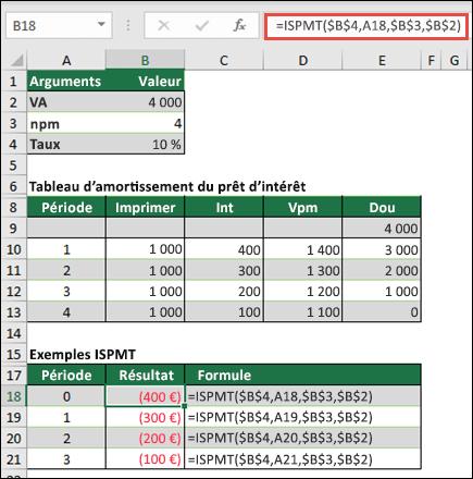 Exemple de fonction ISPMT avec amortissement de prêt principal pair