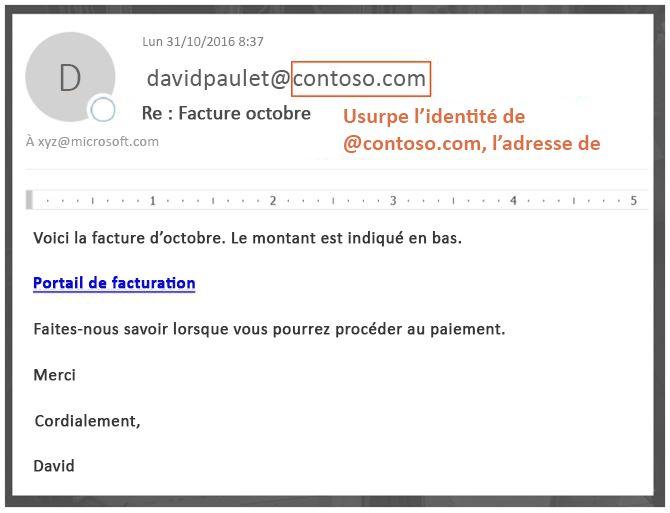 Message de phishing - compromis de messagerie d'entreprise