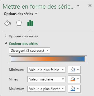 Options de couleur pour la série carte graphique Excel