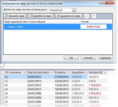 Règle de mise en forme conditionnelle et vue du formulaire en mode Page avec la mise en forme appliquée.
