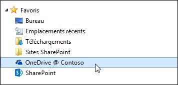 Dossier de bibliothèque OneDrive Entreprise répertorié dans les favoris Windows