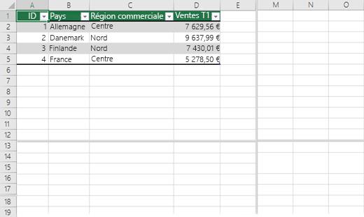 Fractionner des volets dans un classeur Excel