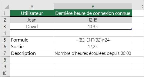 Exemple: convertir des heures à partir du format horaire standard en nombre décimal