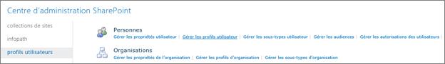 Le lien Gérer les profils utilisateur dans la page des profils utilisateur
