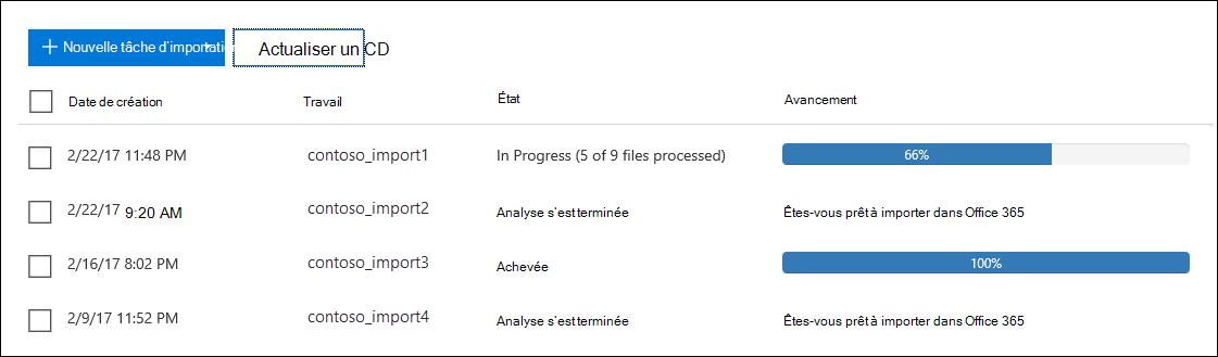 État d'analyse complète indique Office 365 a analysé les données dans des fichiers PST