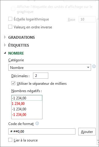 Options de format numérique pour l'axe des ordonnées