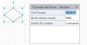 Forme Décision avec trois champs de forme et les valeurs correspondantes