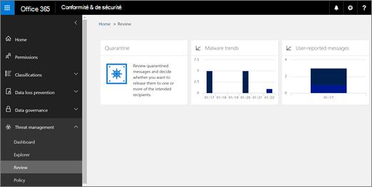 Dans la sécurité et le centre de conformité, sélectionnez gestion des menaces > Révision > messages indiqué par utilisateur