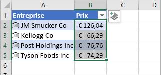 Le prix des actions apparaît dans la nouvelle colonne