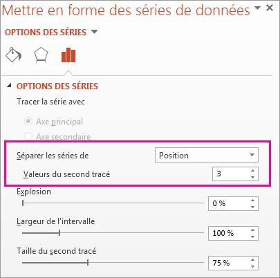 Zone Séparer les séries par dans le volet Format de série de données