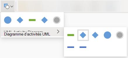 Lorsque vous cliquez sur le bouton modifier la forme, une galerie d'options de remplacement de la forme sélectionnée s'ouvre.