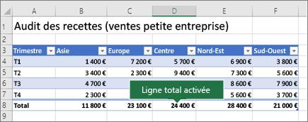 Tableau Excel avec la ligne Total est activé