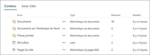 Section de contenu sur la page contenu du Site