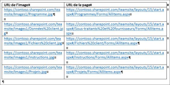 Tableau contenant les URL d'image et les URL de page