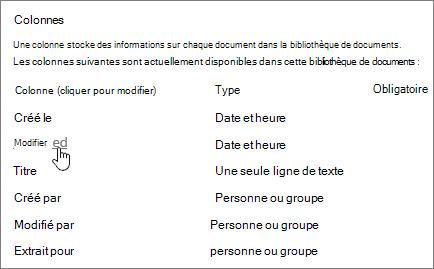 Sélectionnez la section colonne de colonne d'affichage de paramètres de la bibliothèque contre la sélection.