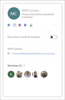 Image de la nouvelle carte de pointage groupes Office 365