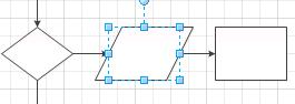 Déposez une forme sur un lien afin de le diviser automatiquement pour inclure la forme