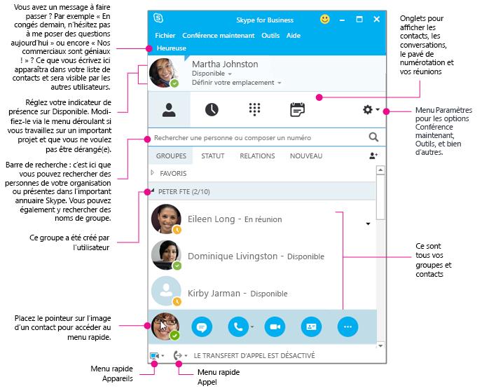 Fenêtre Contacts Skype Entreprise, représentée par un diagramme