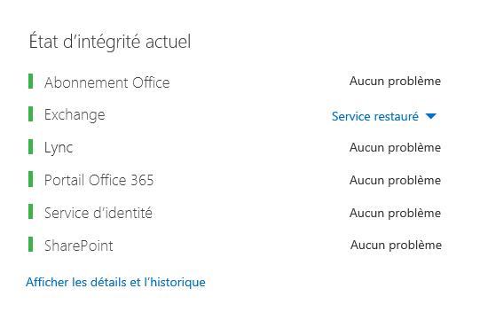 Tableau de bord d'état du service Office365 avec toutes les charges de travail en vert, à l'exception d'Exchange (Service restauré)