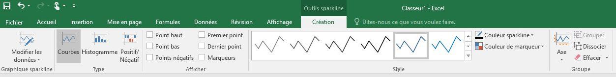 Outils Sparkline