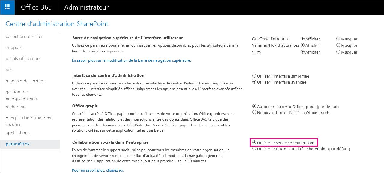 Centre d'administration SharePoint affichant le paramètre du service Yammer.com de l'utilisateur