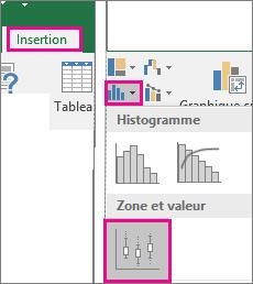 Type de graphique Zone et valeur sous l'onglet Insertion dans Office2016 pour Windows