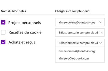 Téléchargement de blocs-notes vers un compte cloud