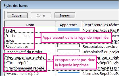 la boîte de dialogue des styles de barres montrant les barres qui seront imprimées