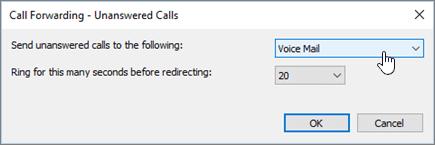 Transfert d'appel Envoyer Appels sans réponse