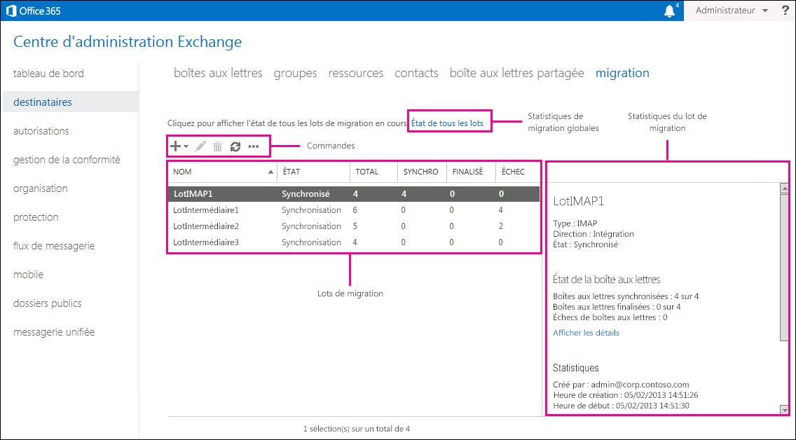 G rer les lots de migration dans office 365 office 365 - Office de migration internationale ...