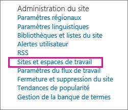 Section Sites et espaces de travail de la page Paramètres du site