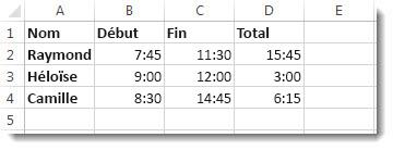 Durées écoulées indiquées dans la colonne D