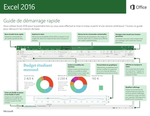 Guide de démarrage rapide d'Excel 2016 (Windows)