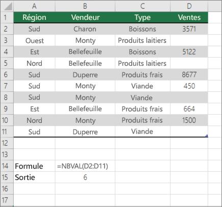 Exemple d'utilisation de la fonction NBVAL