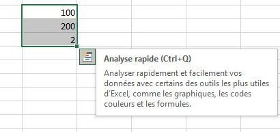 Analyse rapide