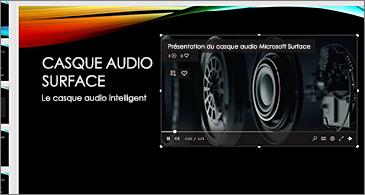 Diapositive contenant une vidéo en ligne